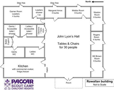Rowallan-Schematic